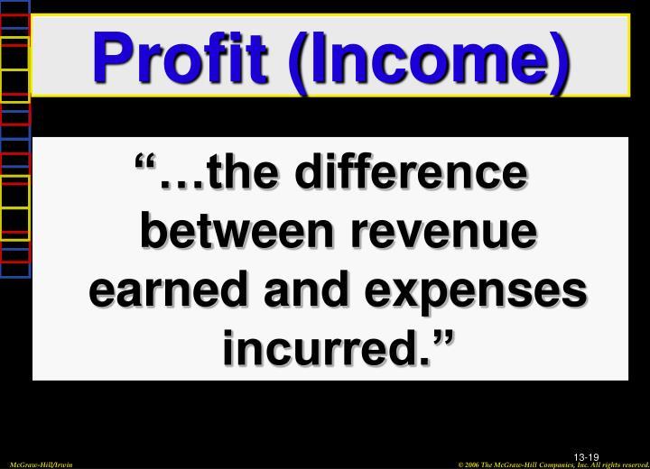 Profit (Income)
