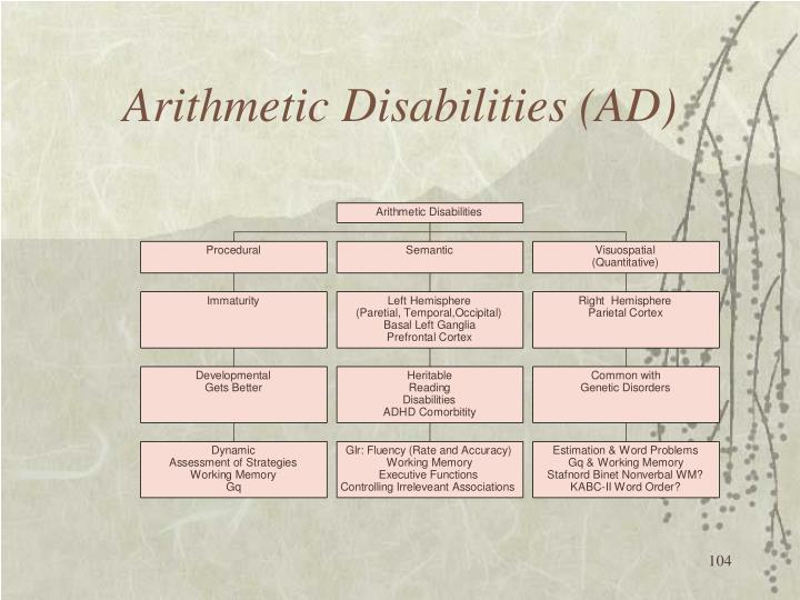 Arithmetic Disabilities (AD)