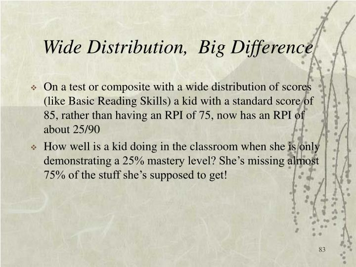 Wide Distribution,  Big Difference