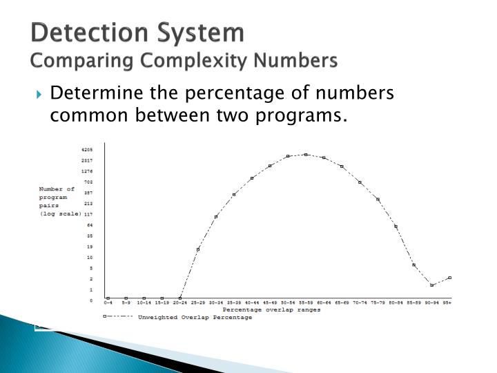 Detection System