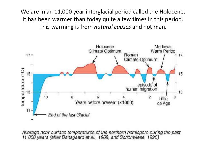 We are in an 11,000 year interglacial period called the Holocene.