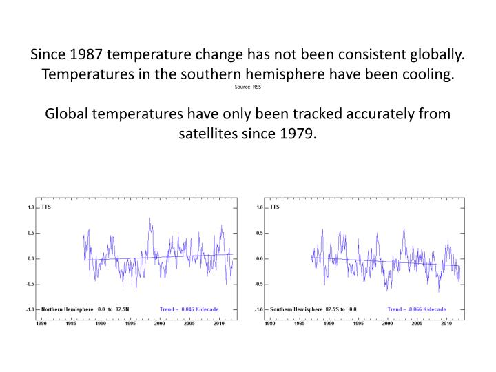 Since 1987 temperature change has not been consistent globally. Temperatures in the southern hemisphere have been cooling.