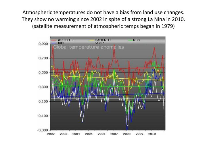 Atmospheric temperatures do not have a bias from land use changes.