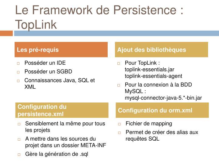 Le Framework de Persistence : TopLink