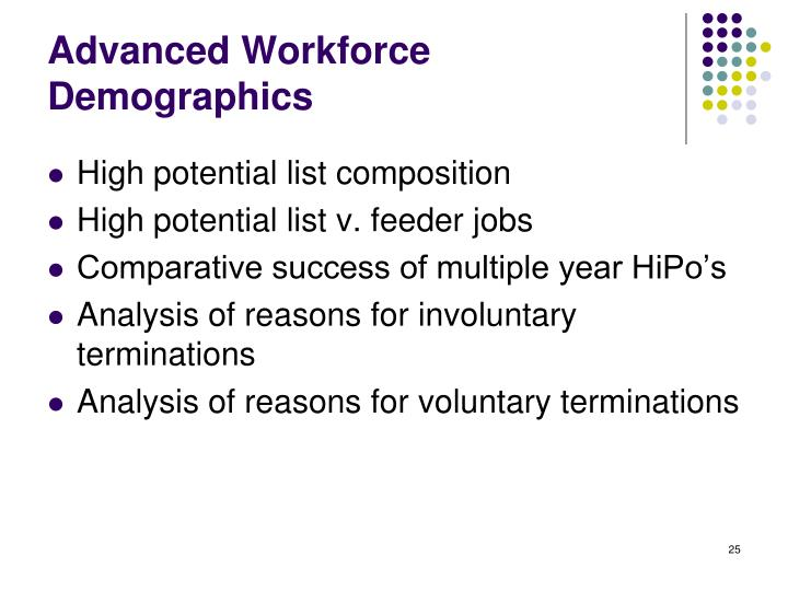 Advanced Workforce Demographics