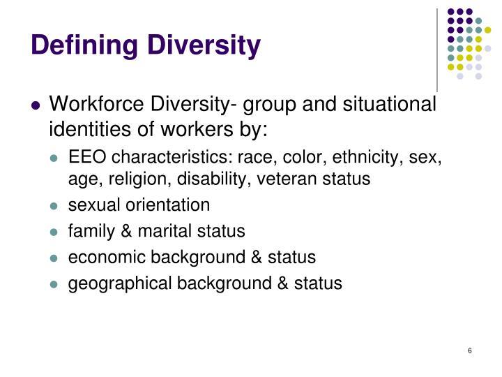 Defining Diversity