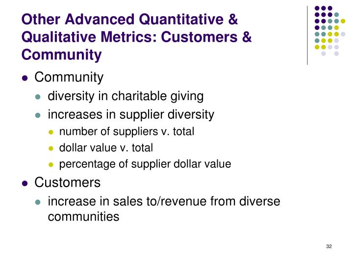 Other Advanced Quantitative & Qualitative Metrics: Customers & Community