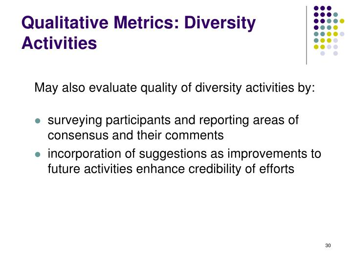 Qualitative Metrics: Diversity Activities