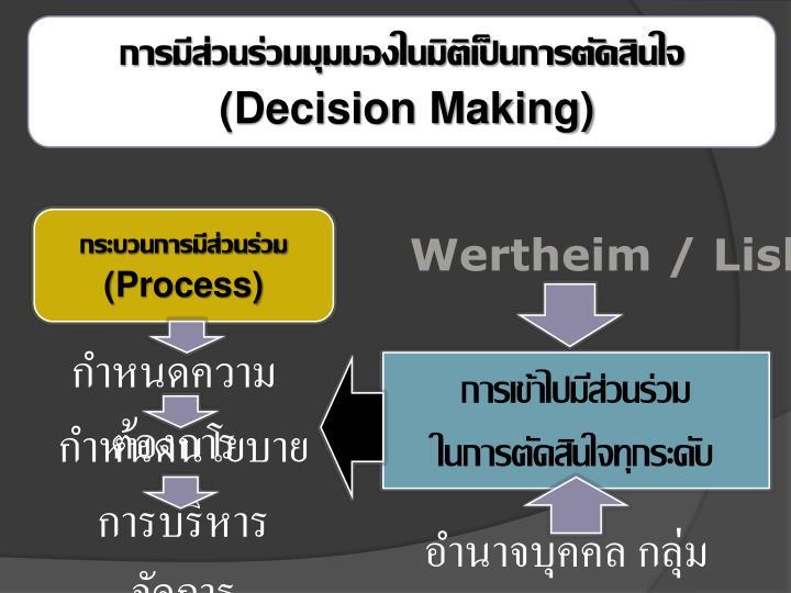การมีส่วนร่วมมุมมองในมิติเป็นการตัดสินใจ