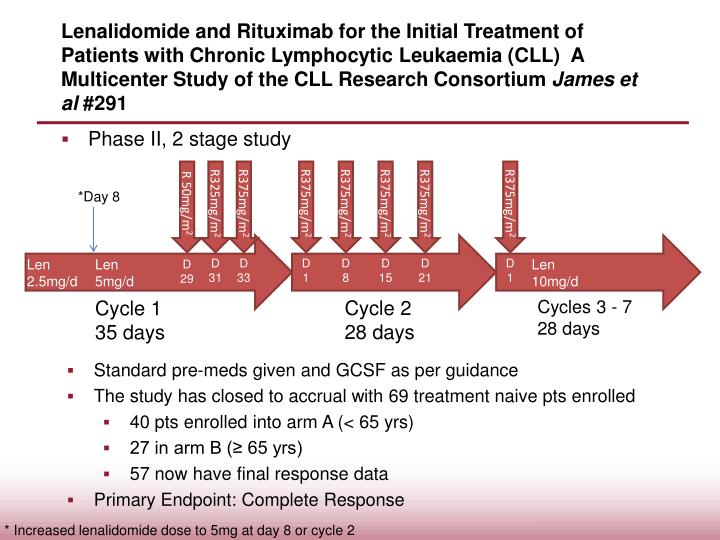 Lenalidomide and Rituximab for the Initial Treatment of Patients with Chronic Lymphocytic Leukaemia (CLL) ­ A Multicenter Study of the CLL Research Consortium