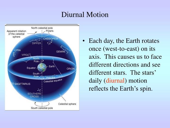 Diurnal Motion