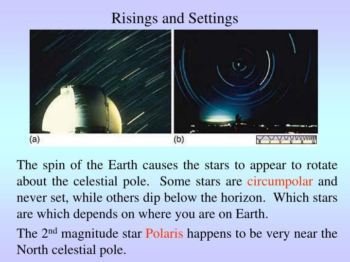 Risings and Settings