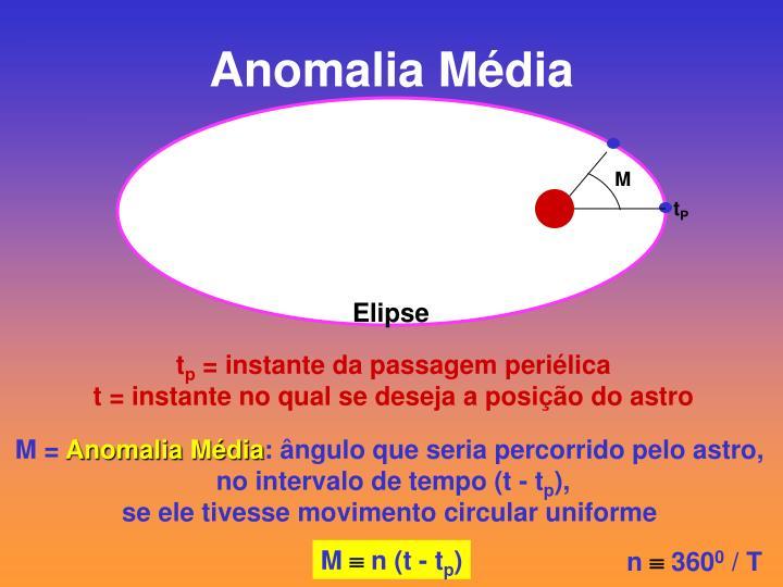 Anomalia Média