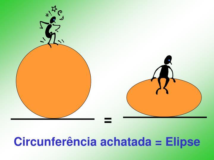 Circunferência achatada = Elipse