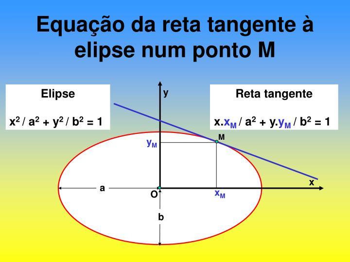 Equação da reta tangente à elipse num ponto M