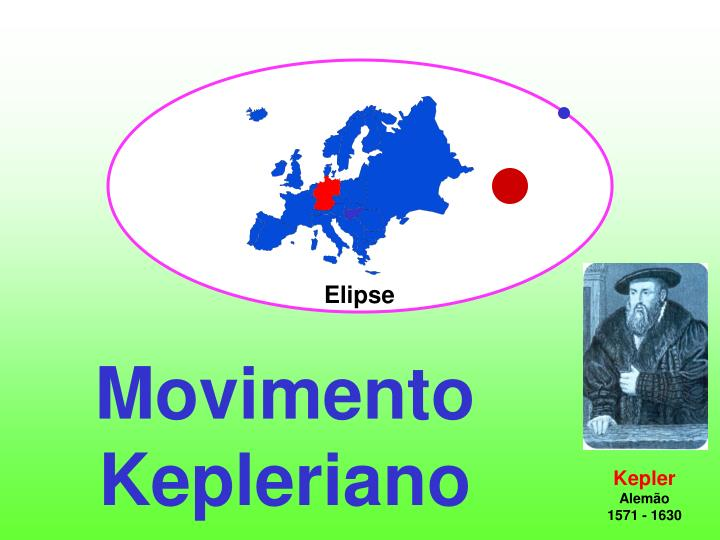 Movimento Kepleriano