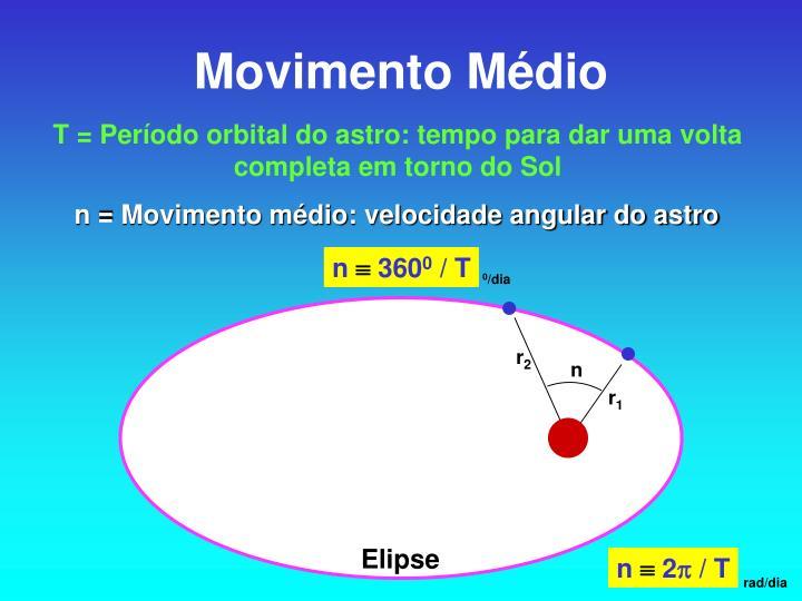 Movimento Médio
