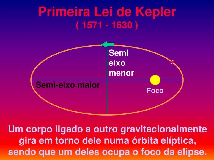 Primeira Lei de Kepler