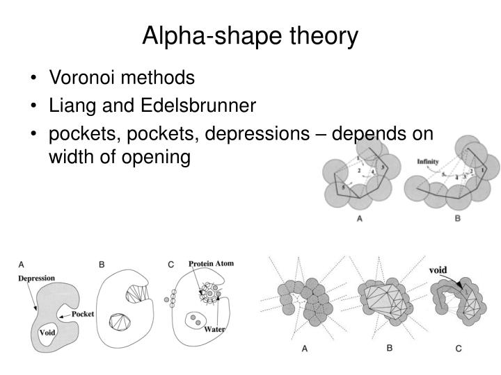 Alpha-shape theory