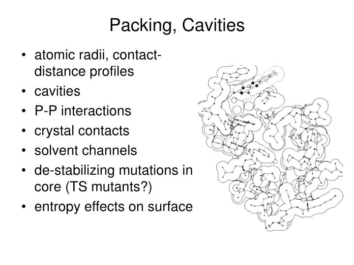 Packing cavities