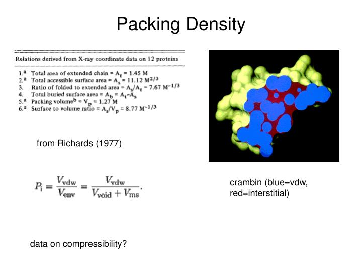 Packing Density
