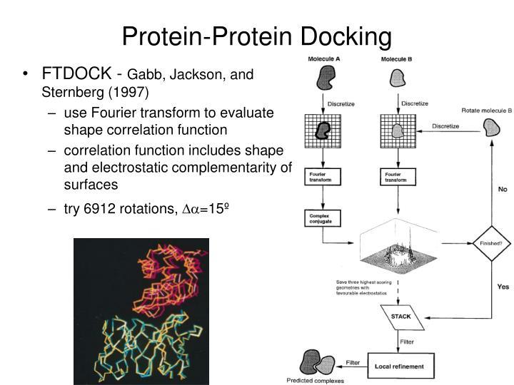 Protein-Protein Docking