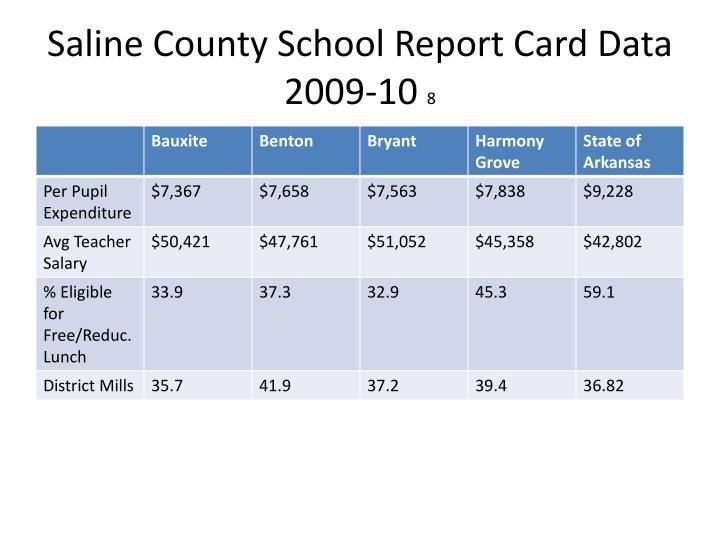 Saline County School Report Card Data 2009-10