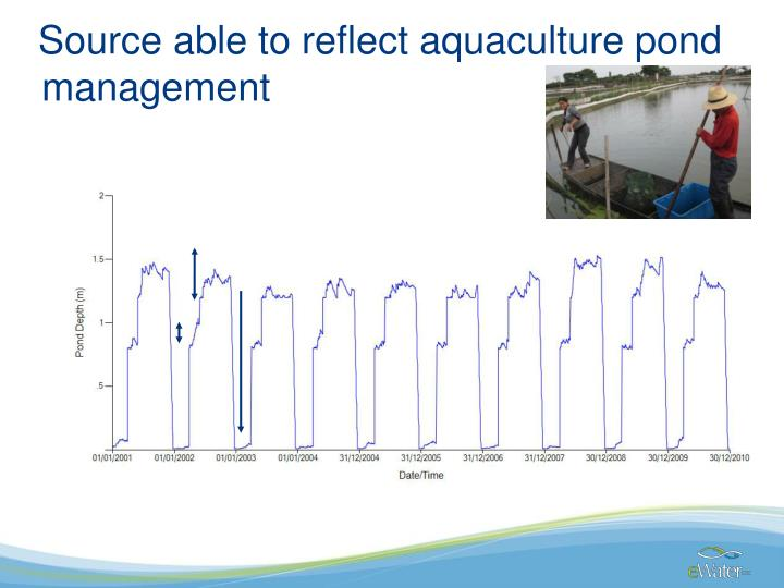 Source able to reflect aquaculture pond management