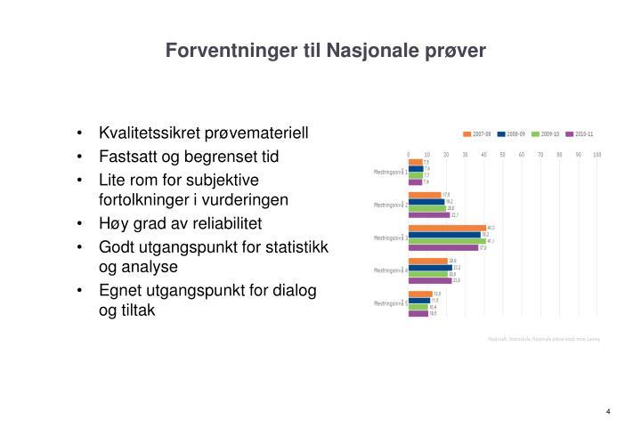 Forventninger til Nasjonale prøver