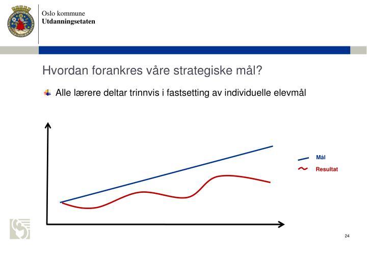 Hvordan forankres våre strategiske mål?