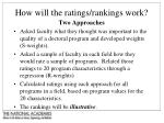 how will the ratings rankings work