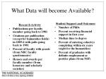 what data will become available