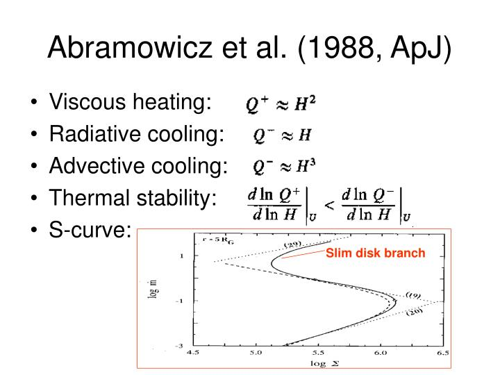 Abramowicz et al. (1988, ApJ)