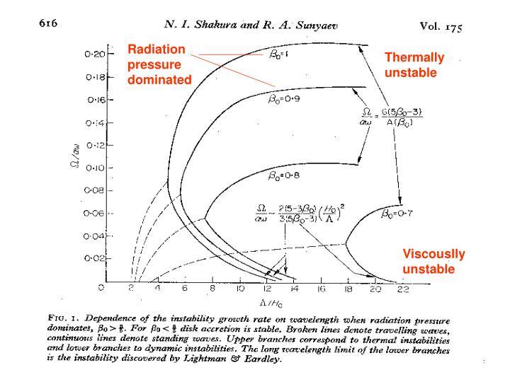 Radiation pressure dominated