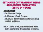 estimates of treatment needs adolescent population 18 to 24 years