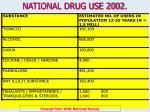 national drug use 2002