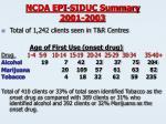 ncda epi siduc summary 2001 2003