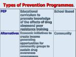 types of prevention programmes3