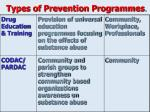 types of prevention programmes4