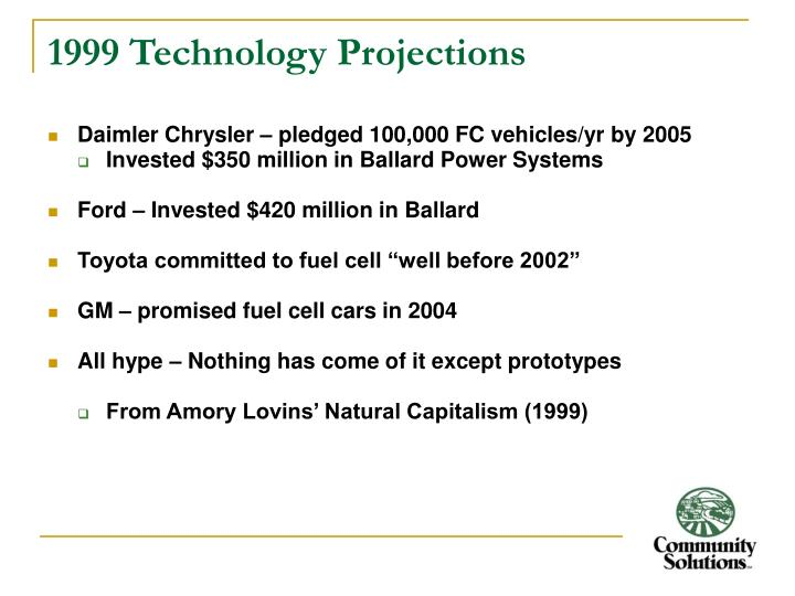 1999 Technology Projections