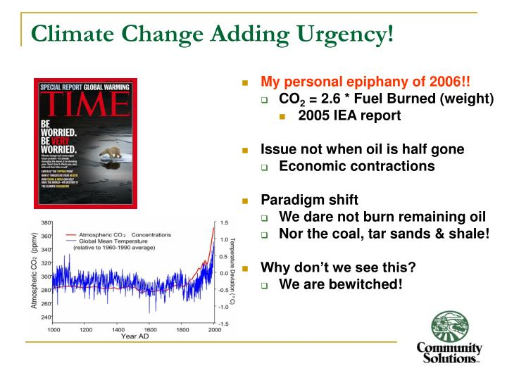 Climate Change Adding Urgency!