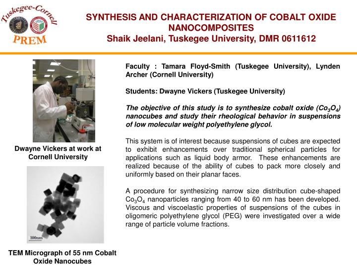 SYNTHESIS AND CHARACTERIZATION OF COBALT OXIDE NANOCOMPOSITES