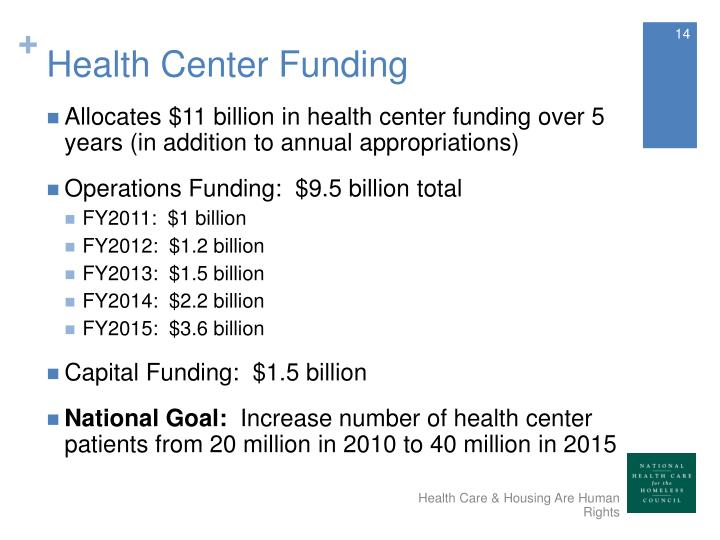 Health Center Funding