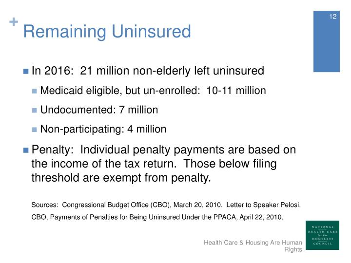 Remaining Uninsured