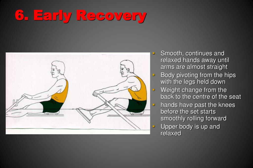 6. Early Recovery