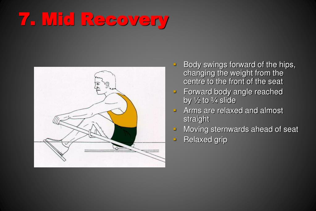 7. Mid Recovery