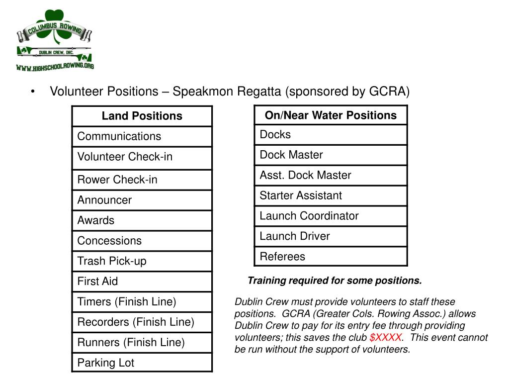 Volunteer Positions – Speakmon Regatta (sponsored by GCRA)
