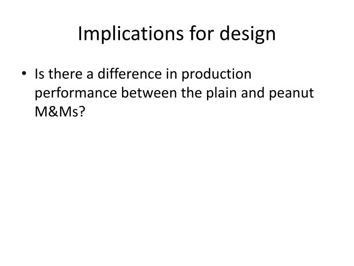 Implications for design