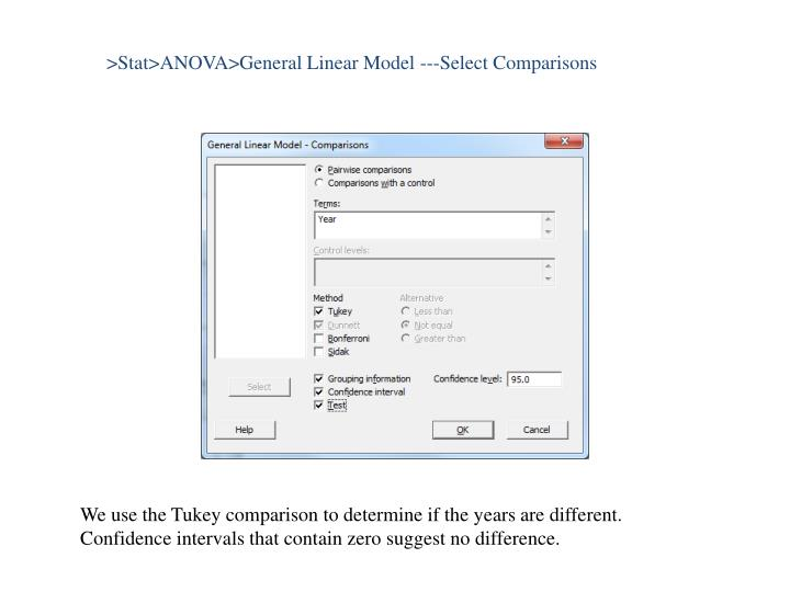>Stat>ANOVA>General Linear Model ---Select Comparisons