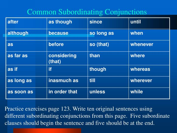 Common Subordinating Conjunctions